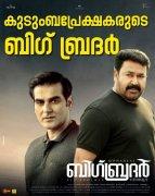 Malayalam Cinema Big Brother Recent Images 5640
