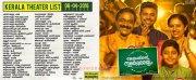 Jacobinte Swargarajyam Theatre List 450